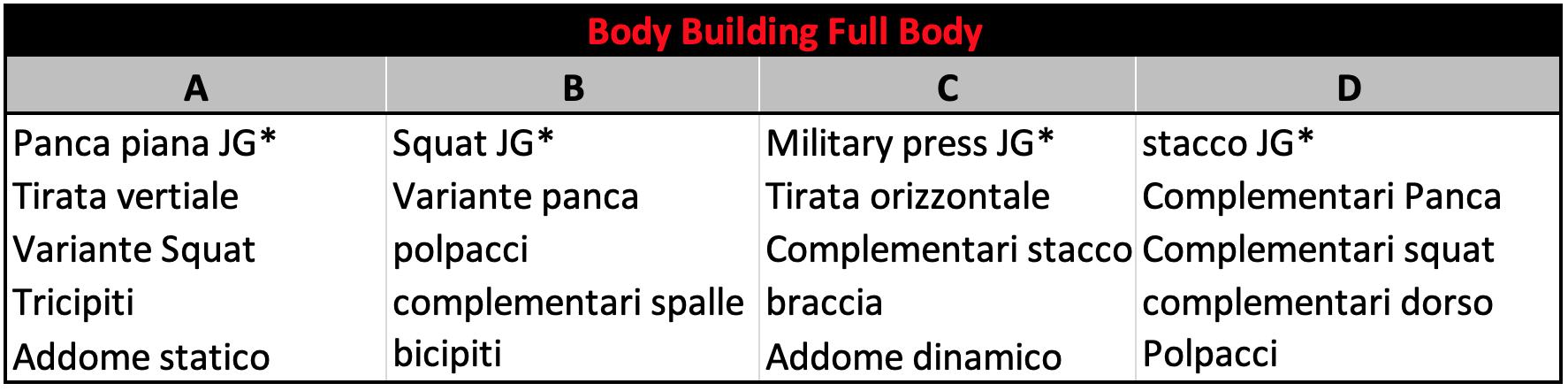 Body Building Full Body